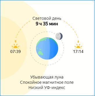 световой день на Яндекс
