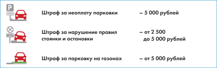 Штрафы за парковку в Москве